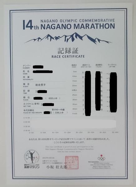 長野マラソン2012