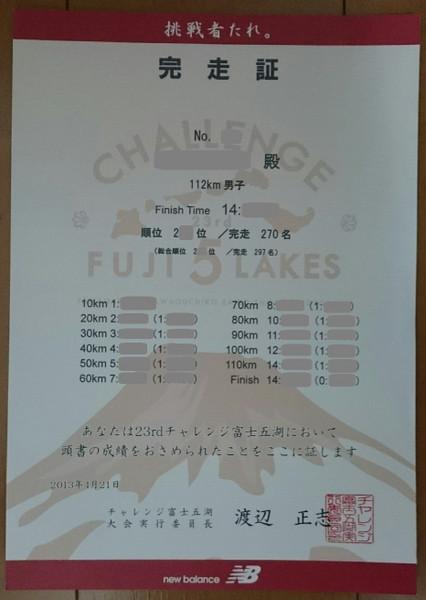 チャレンジ富士五湖(山梨県、2013年)~初めてのウルトラマラソン