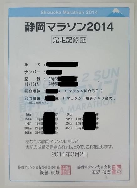 静岡マラソン2014