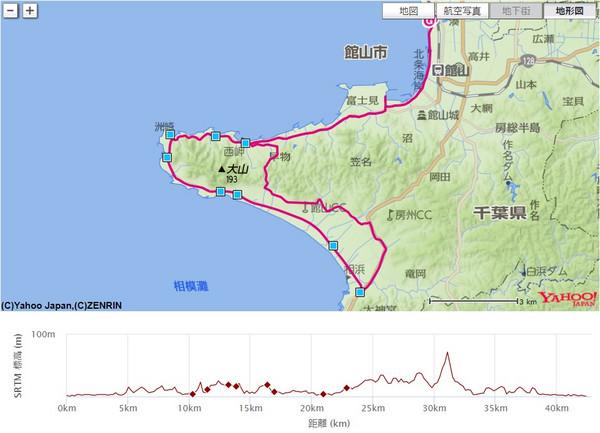 館山若潮マラソン2015