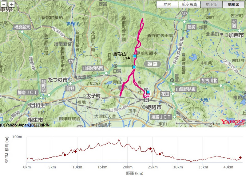 姫路城マラソン2015