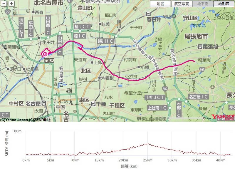 ナゴヤアドベンチャーマラソン2015