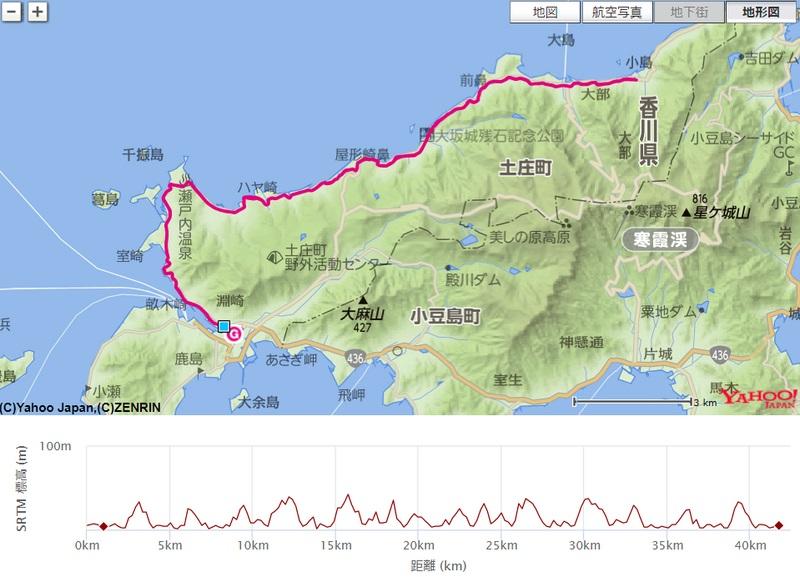 瀬戸内海タートル・フルマラソン2015