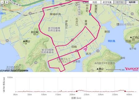 防府読売マラソン2015