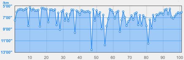 サロマ湖100kmウルトラマラソン(北海道、2016年)~憧れのサロマを走る