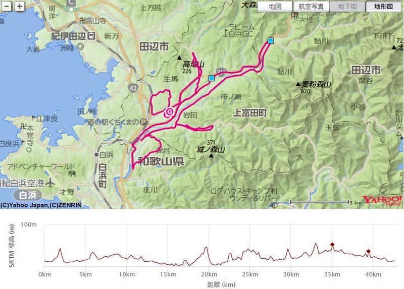 紀州口熊野マラソン(和歌山県、2017年)