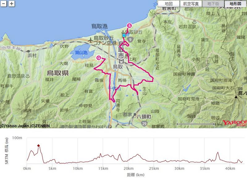 鳥取マラソン2017