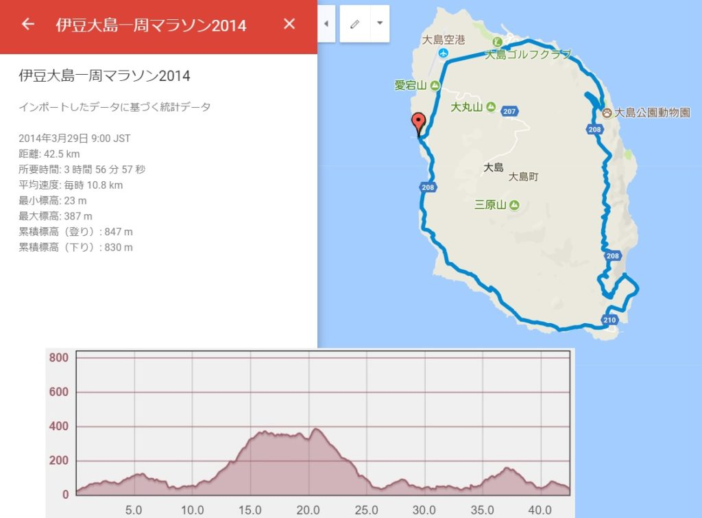 GPSウォッチから軌跡と累積標高差をマップ化