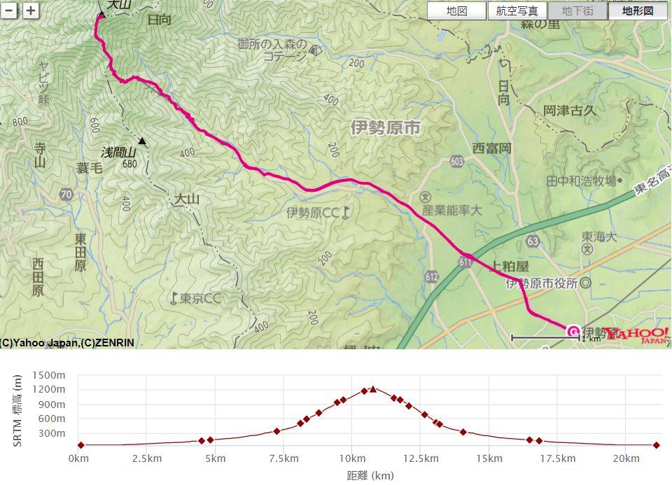 伊勢原駅から大山(おおやま)を往復