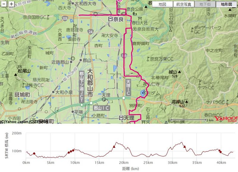 奈良マラソン(奈良県、2017年)~厳しいアップダウンを乗り越えて