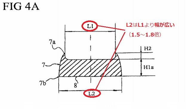 ホカ オネオネ?の特許はこんな内容です