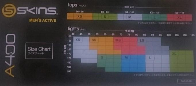 SKINSコンプレッションA400(ハーフタイツ)を購入