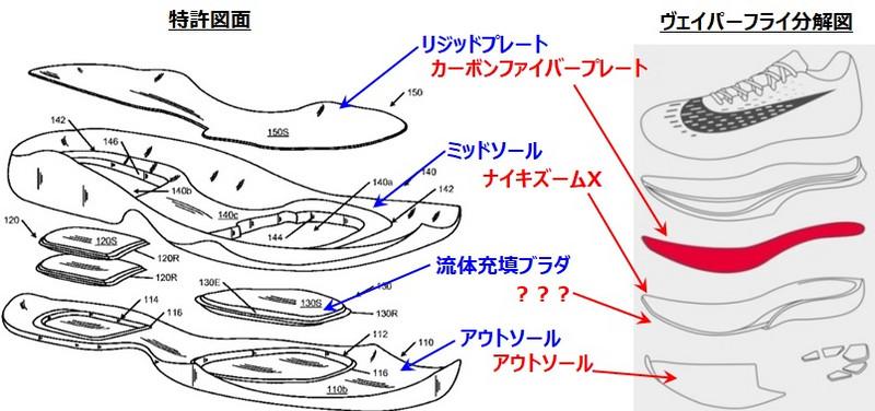 ナイキ ズーム シリーズの特許
