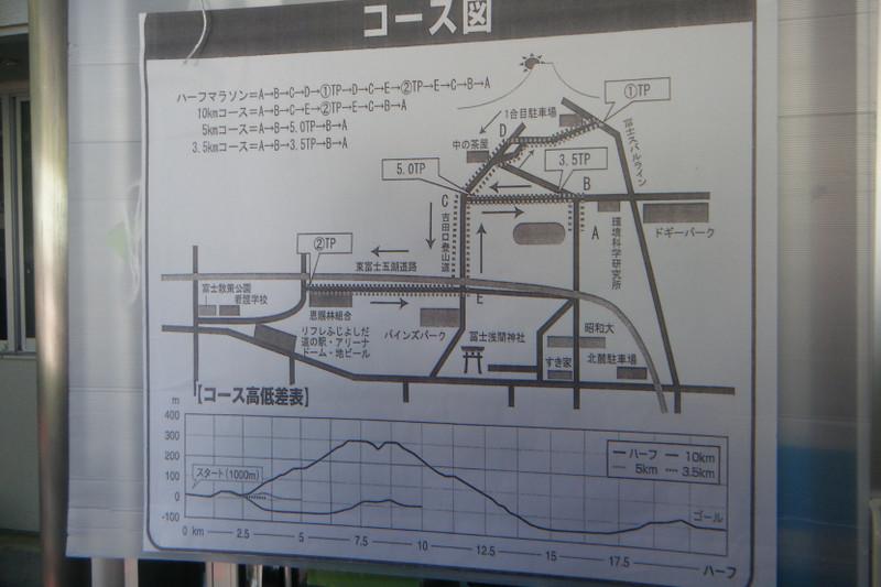 富士吉田火祭りロードレース(山梨県、2018年)~富士の裾野をワラーチで疾走