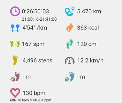 ちばアクアラインマラソン2018のゼッケン
