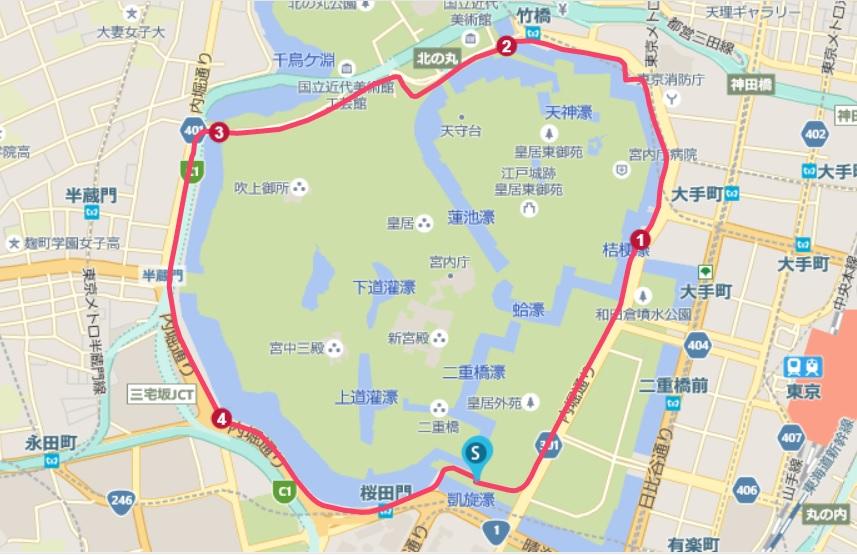 第115回皇居Cityマラソン